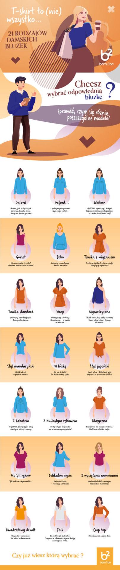 rodzaje damskich bluzek